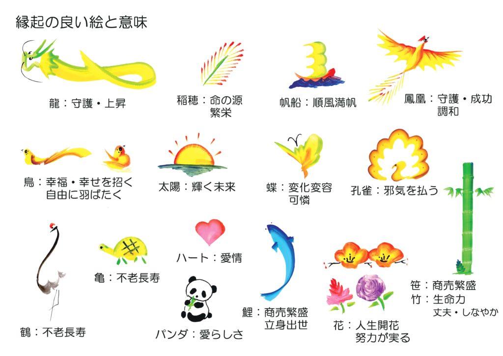 花文字,吉祥絵,hanamoji,龍,鳳凰,幸せ,開運,長寿,お祝い,成功,守護