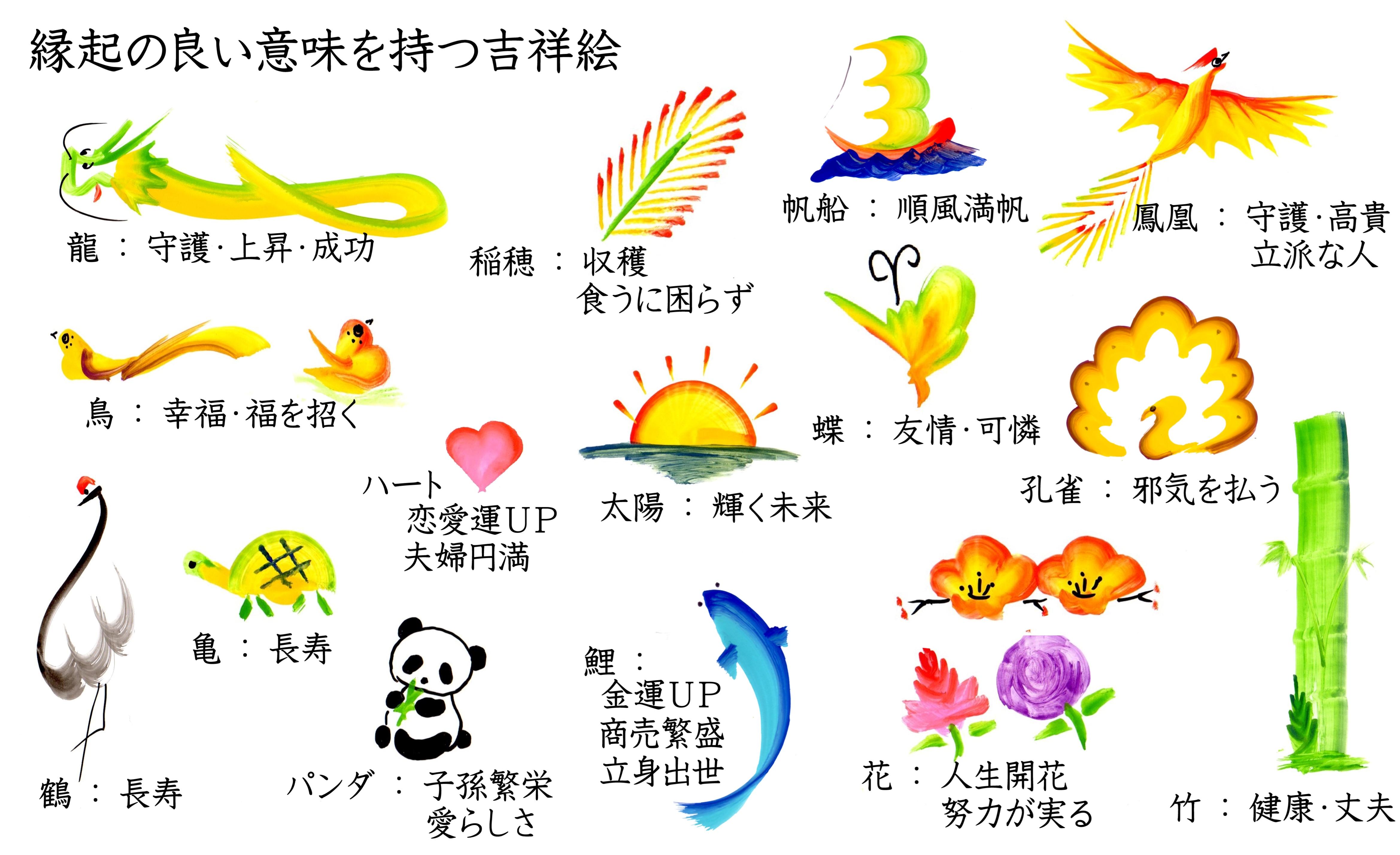花文字・花文字アートで描く吉祥絵