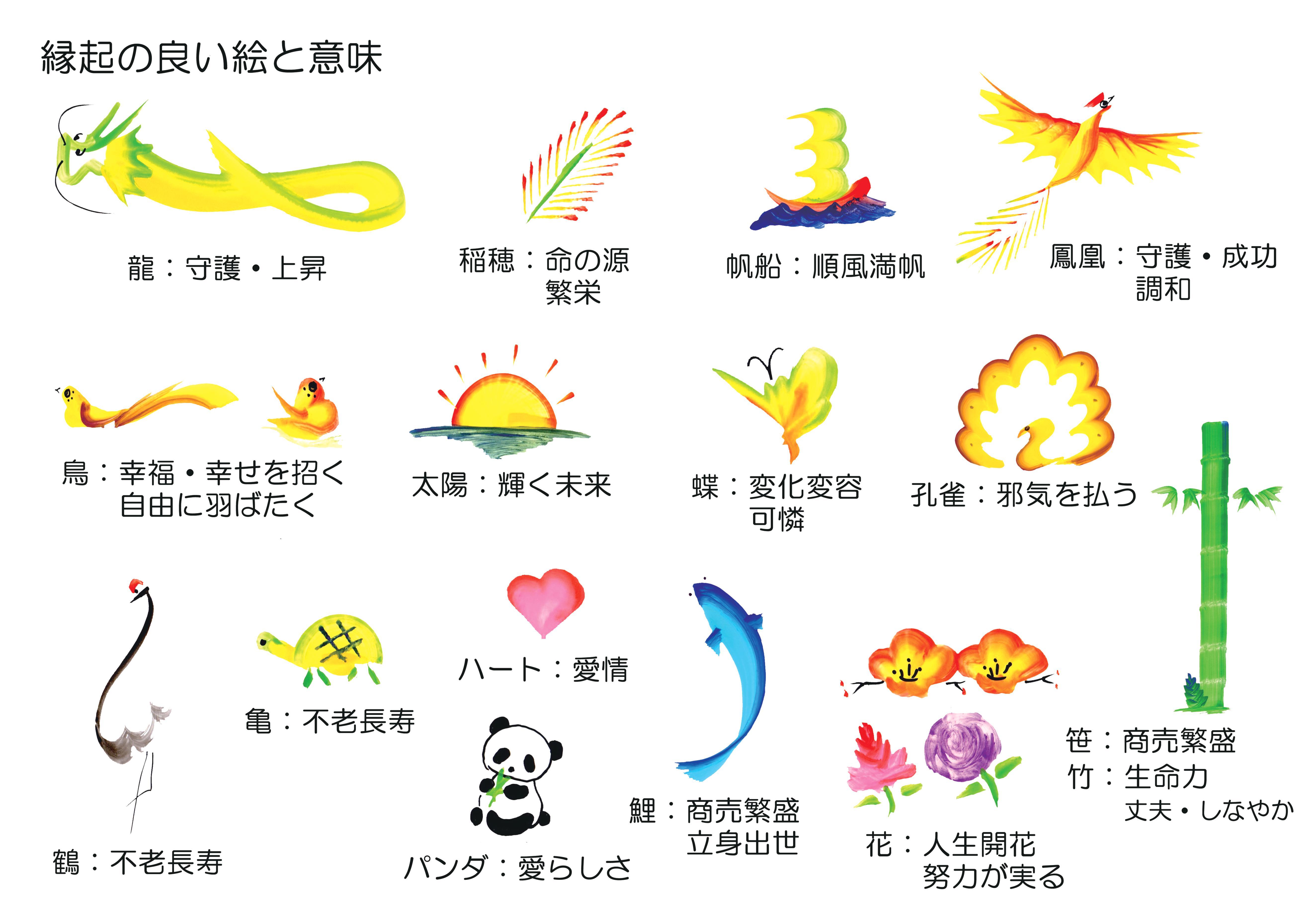 花文字・花文字アート吉祥絵